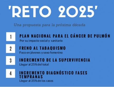 reeto-2015